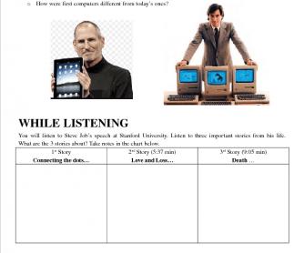 Steve Job's Speech at Standford University ( Listening)