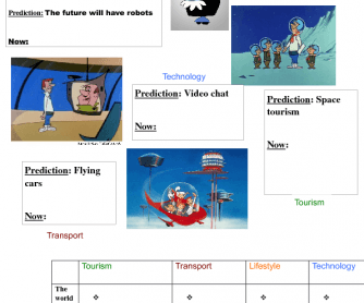 Movie Worksheet: Did the Jetson's Really Predict the Future?