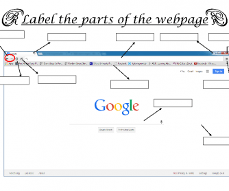 ICT- Label the Parts of a Webpage