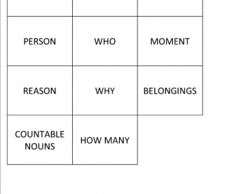 Question Words Memory Game