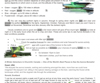 Aurora Borealis Text and Activities