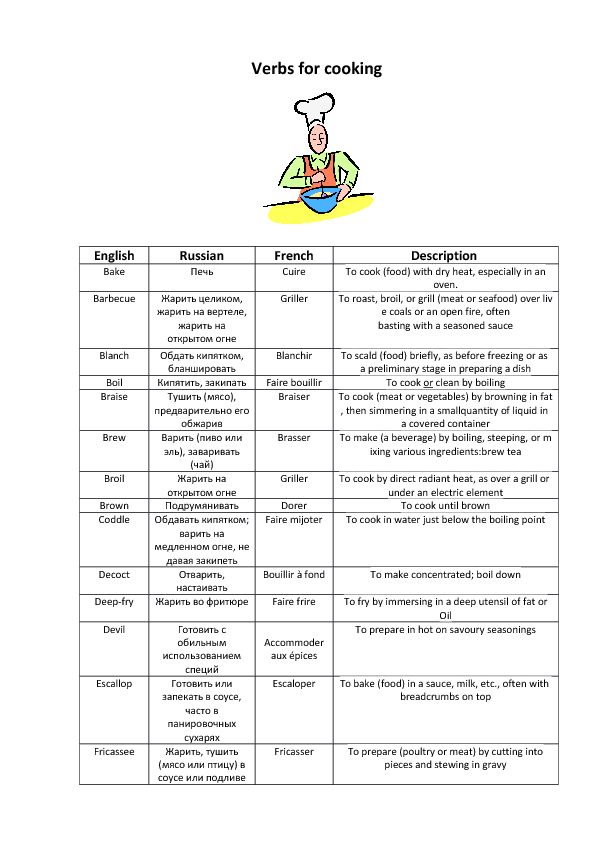 Worksheets Cooking Terms Worksheet 80 free cooking worksheets verbs for cooking