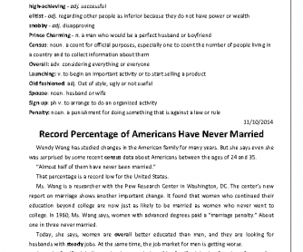 Percentage of Americans Never Married