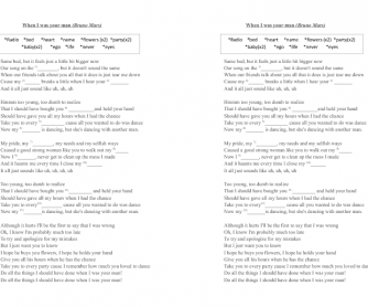 Song Worksheet: When I Was Your Man by Bruno Mars