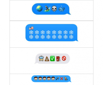Emoji News - Adapted from BBC Articles