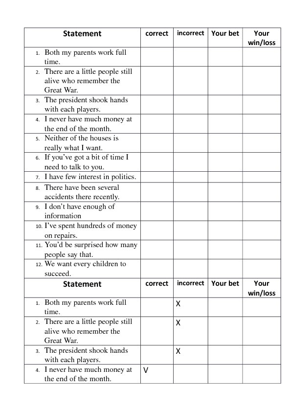 1421789286_betting-game-0 Teaching Countable And Uncountable Nouns Games on proper nouns, abstract nouns, examples of nouns, specific nouns, counting nouns, countable vs uncountable, collective nouns, compound nouns, gender of nouns, esl nouns, mass and count nouns,