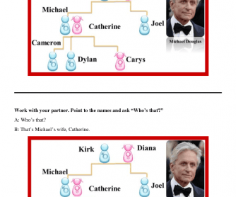 Family Tree Worksheet, Michael Douglas