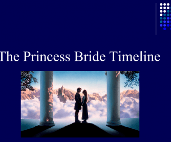 Movie Worksheet: The Princess Bride Timeline