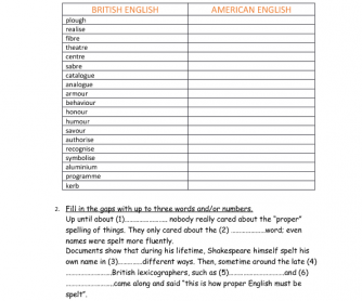 Movie Worksheet: Why Brits and Americans Spell Differently - Anglophenia Ep 14