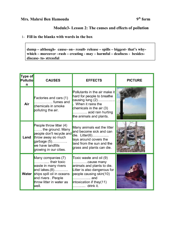 and Effects of Pollution – Water Pollution Worksheet