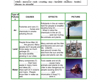 Causes and Effects of Pollution