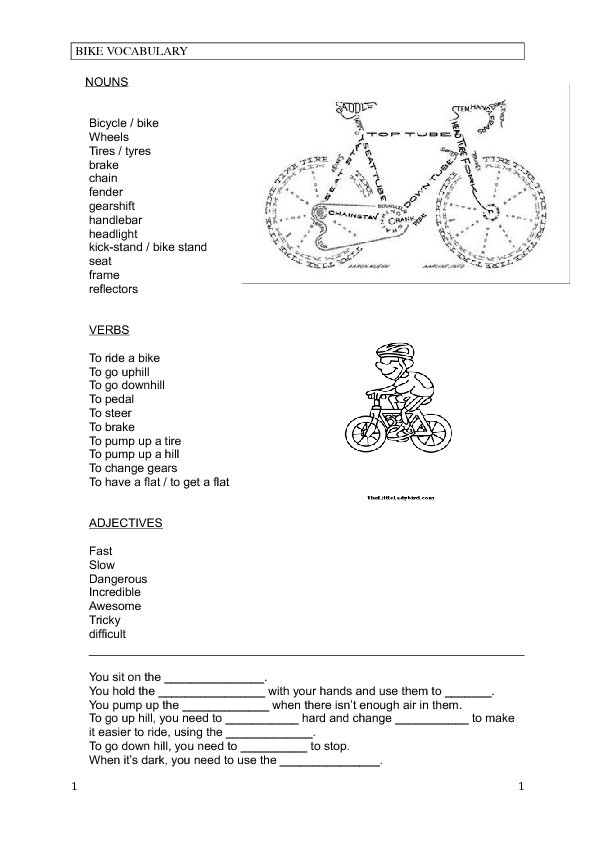 Bike Vocabulary