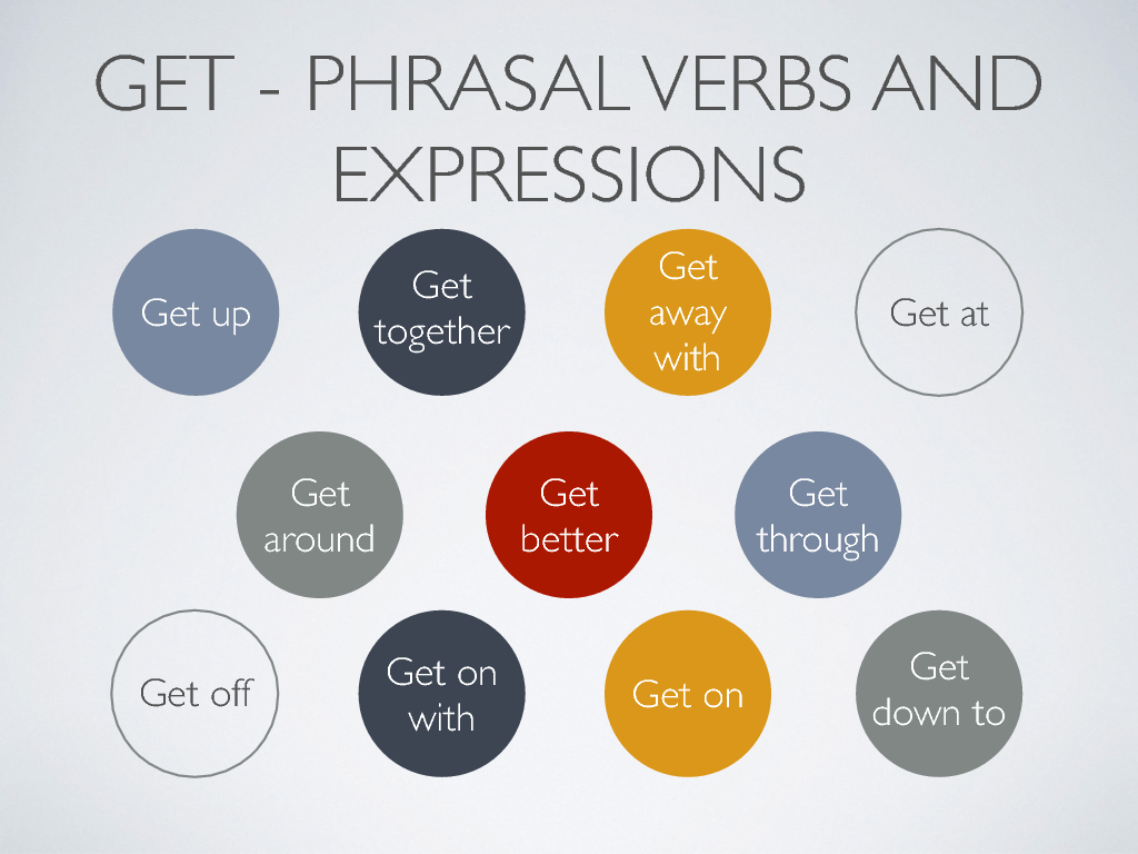 Verbs with get phrasal verbs with get ccuart Gallery