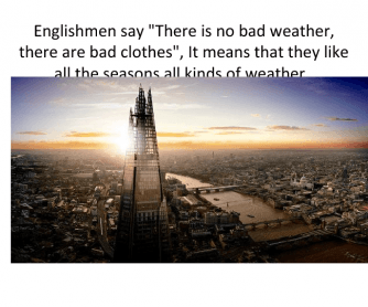 Weather In London