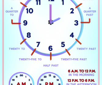 Classroom Poster - What's the Time?