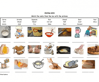 Cooking Verbs Activities