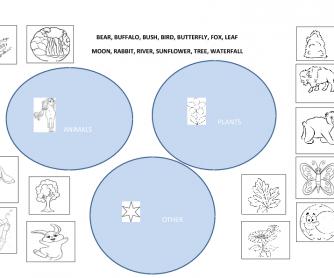 Movie Worksheet: Pocahontas (Nature Vocabulary)