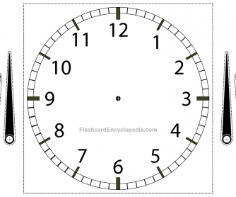 telling the time clock flashcard with adjustable hands with numbers. Black Bedroom Furniture Sets. Home Design Ideas