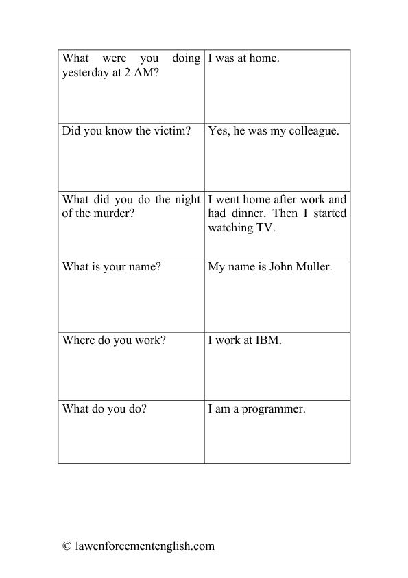 narrative essay story spm
