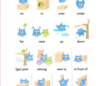 Prepositions of Place (Theory)