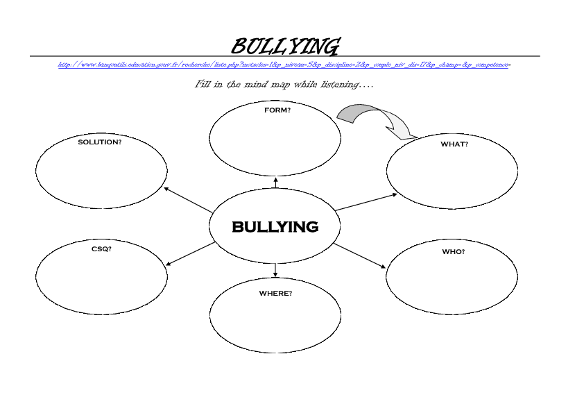 about Bullying – Cyber Bullying Worksheets