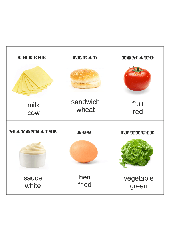 Vocabulary Related To Food And Restaurants