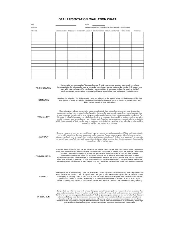 Presentation Evaluation Chart – Presentation Evaluation