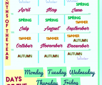 Number Names Worksheets month spelling in english : 108 FREE Months/Days of The Week Worksheets