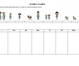 Family and Personal Pronouns