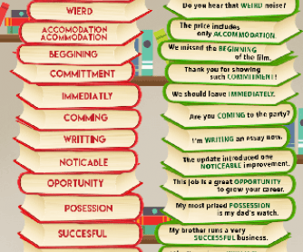 Top 20 Most Common Spelling Mistakes