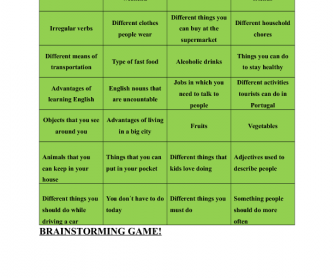 The Brainstorming Game