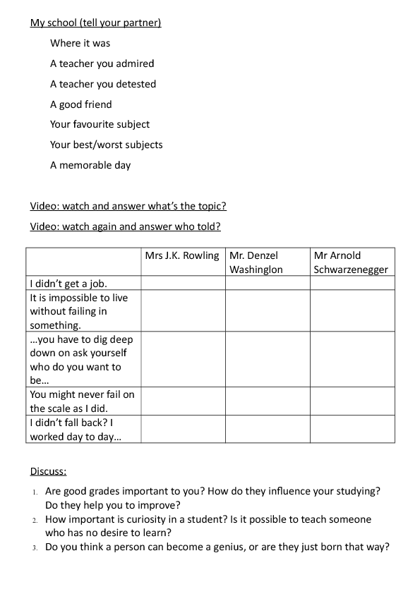 189 FREE SchoolUniversityEducation Worksheets – Video Worksheets