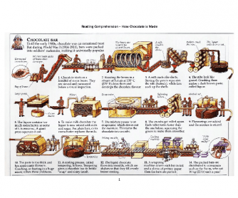 Reading Non-Linear Text - How Chocolate Is Made