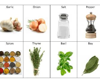 Ingredients Card Game