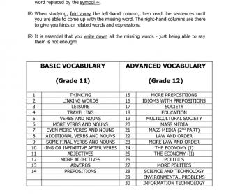 Vocabulary Advanced