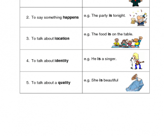 5 Uses of the Verb 'to Be'