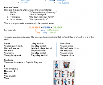 Making Sentences in English (Present Simple)