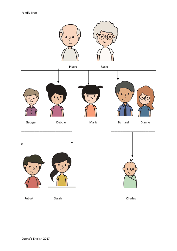 spanish family tree worksheet pdf