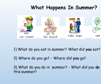 What Did You Do This Summer? Back to School Activities