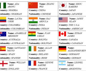 Nationalities - Dialogue Practice