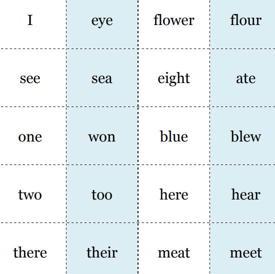 14,321 FREE Vocabulary Worksheets