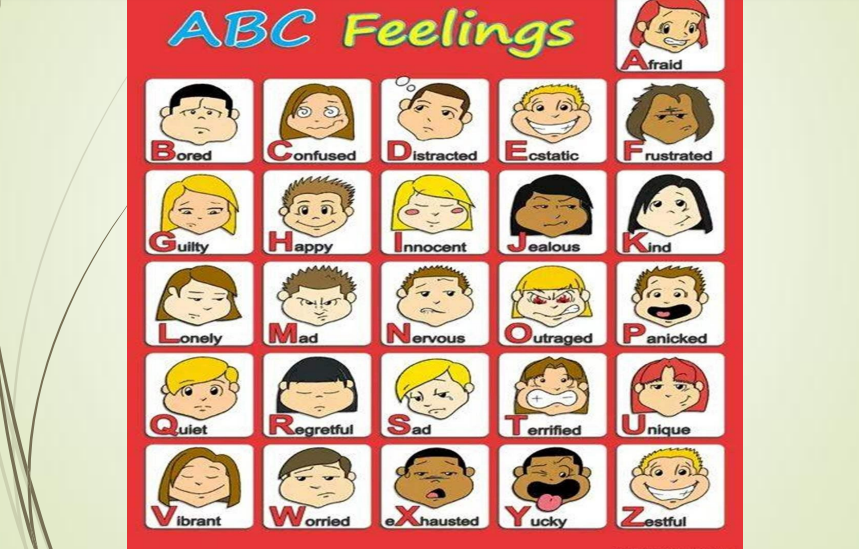 graphic regarding Emoji Feelings Printable titled 301 Absolutely free Emotions and Thoughts Worksheets