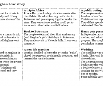 How Harry met Meghan/ Brangelina Love Story