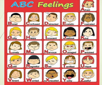 Expressing Emotions and Feelings Slides and Activities