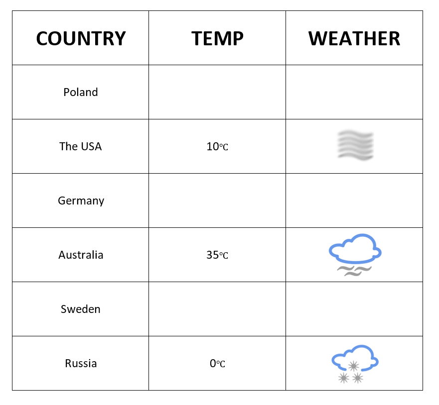 It is a graphic of Free Printable Weather Worksheets for clothing