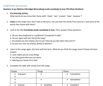 Introduction To Indefinite Pronouns Song Worksheet