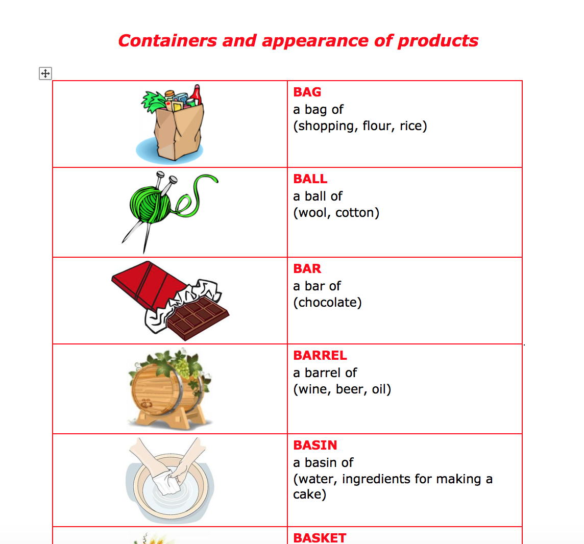 229 FREE Countable/Uncountable Nouns Worksheets: Teach ...