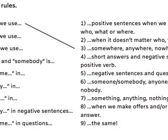 How To Use Indefinite Pronouns Worksheet