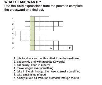 My Teacher Ate My Homework - Different Ways Of Eating