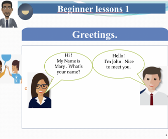 Greetings & How Are You for ESL Beginners